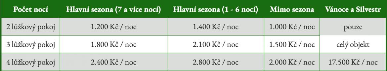 cenik_2.png